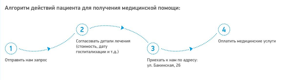 scheme_gkb-buyanova